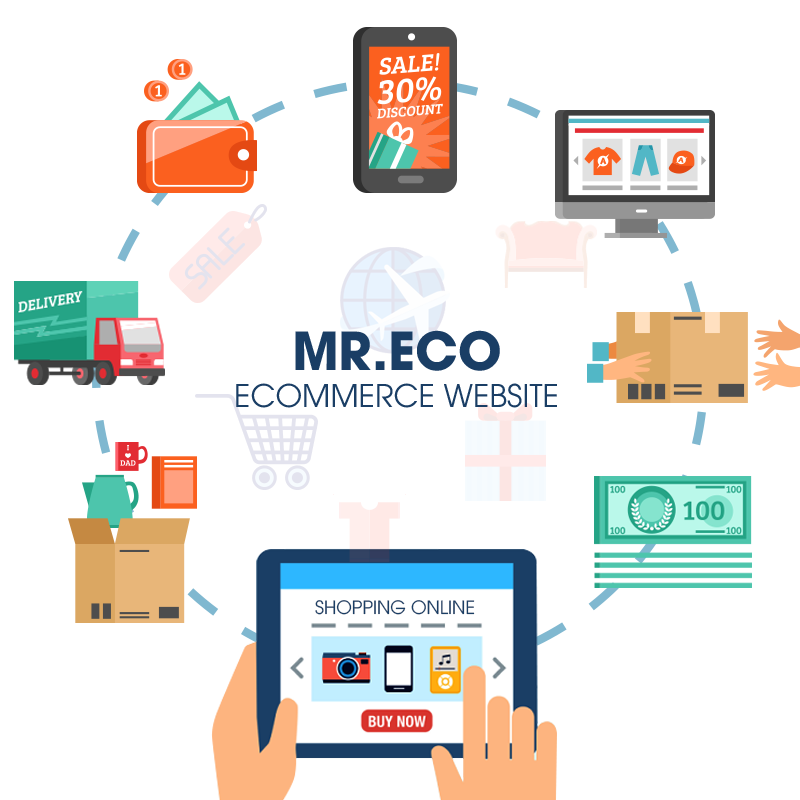 Mr.Eco ecommerce website