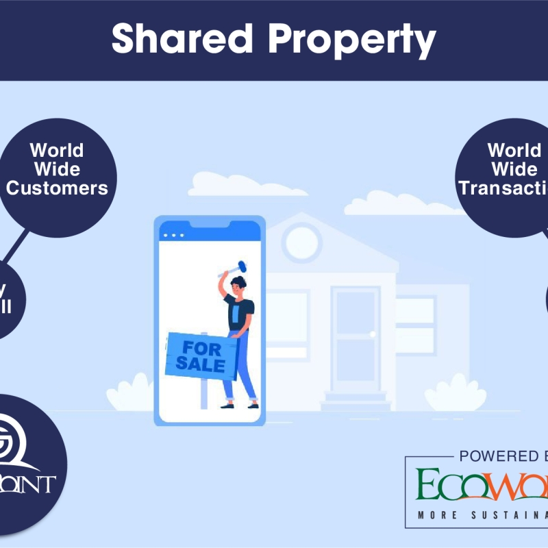 Increase property sales with Ecopoint App